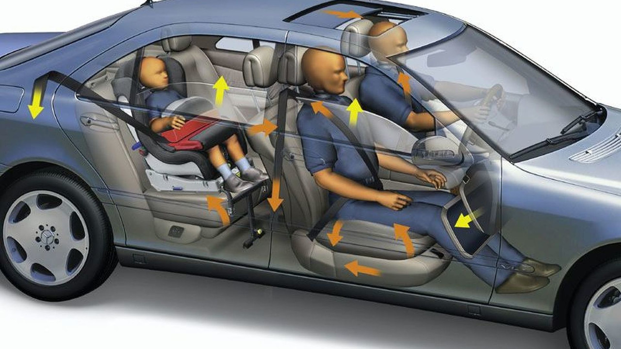 Mercedes-Benz PRE-SAFE illustration