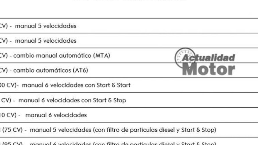 2015 Opel Corsa OPC confirmed with 1.6-liter turbo developing 210 HP