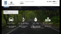 Gruppo Fiat, 2013 interactive reports