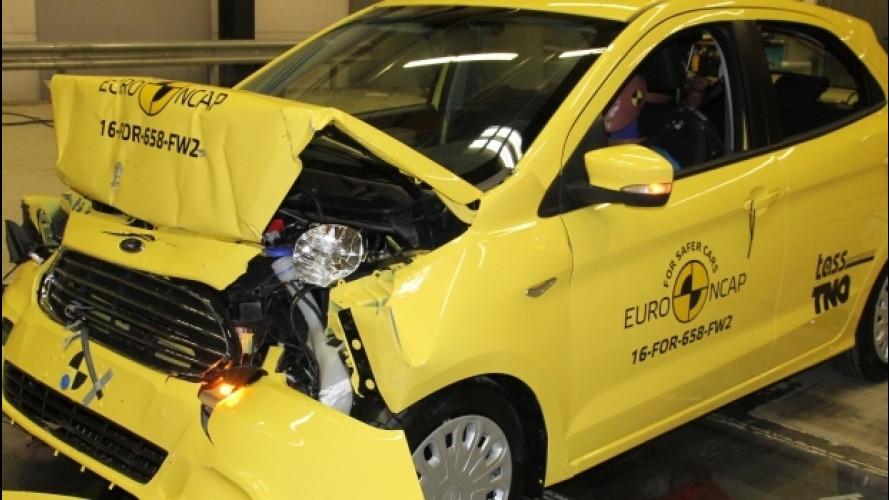 Euro NCAP, 3 stelle per Fiat 500 e Ford Ka+