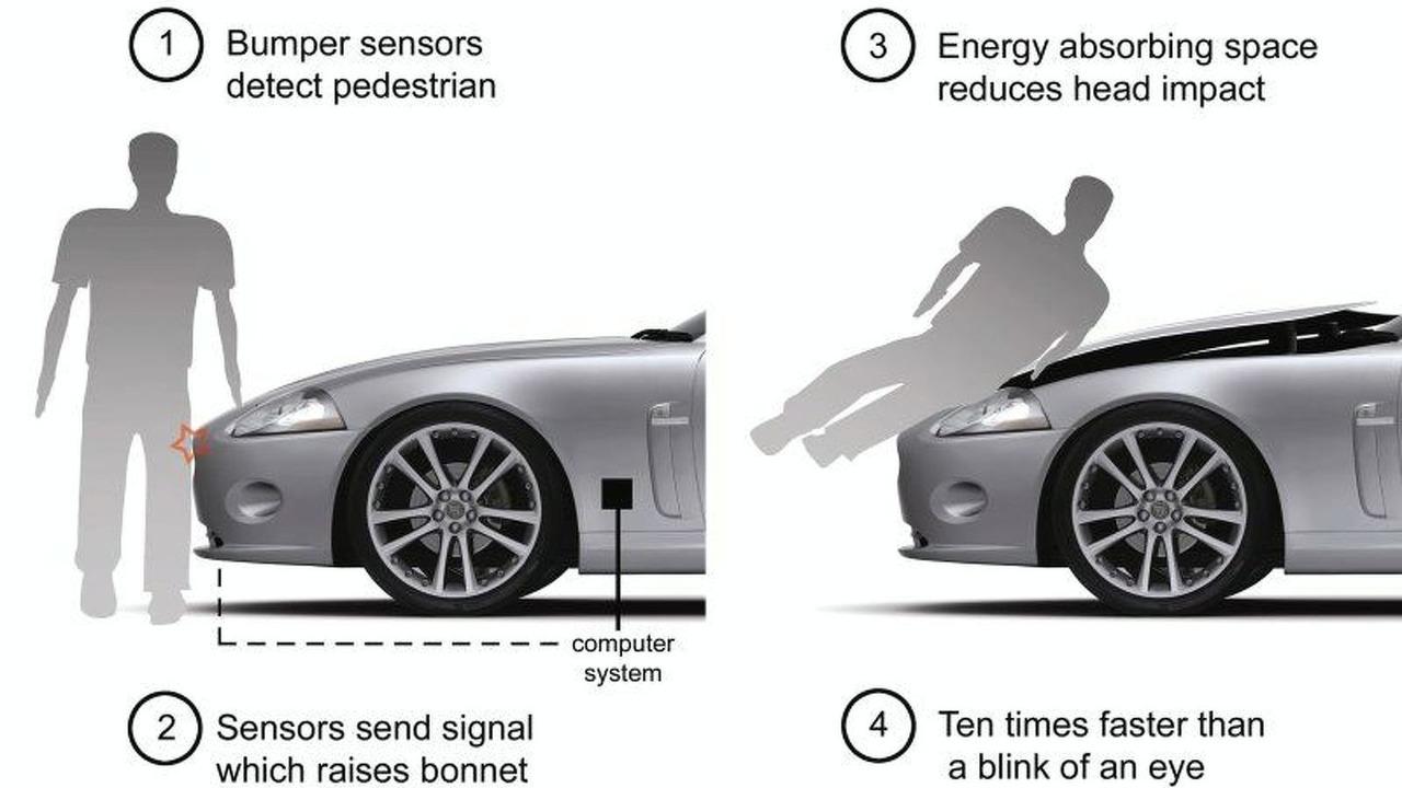 Jaguar Pedestrian Deployable Bonnet