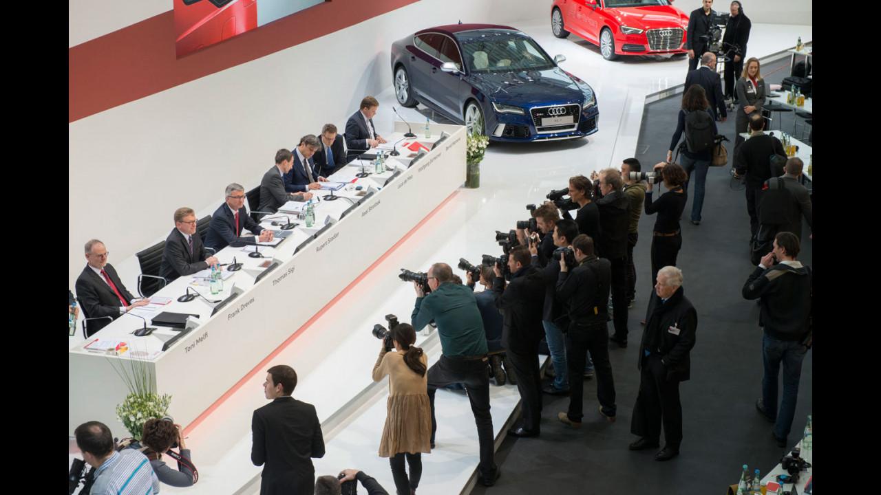 Il 2012 di Audi AG