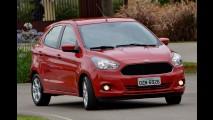 Ford Ka avança em novembro e se consolida como 1.0 mais vendido do Brasil