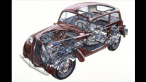 Hessischer Volkswagen
