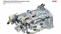 Audi New Valvelift System