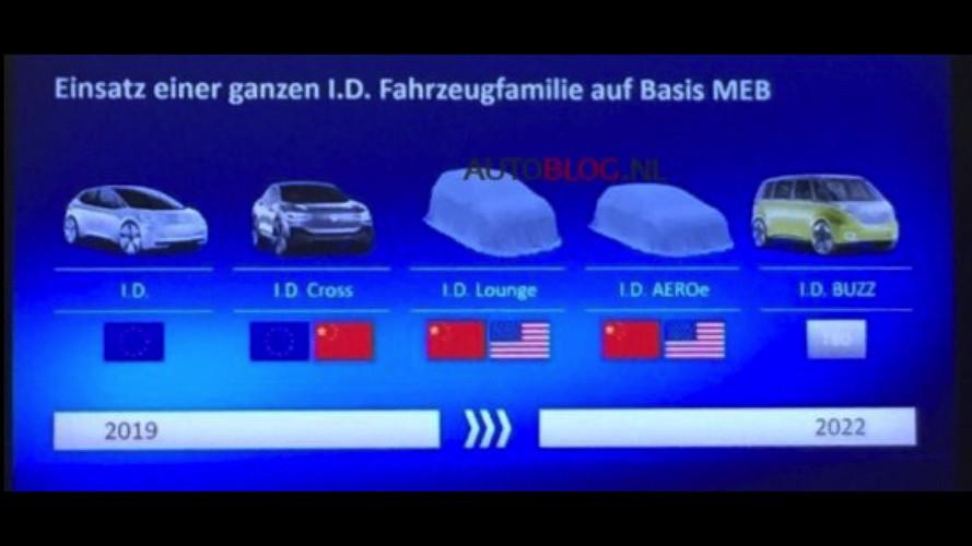 Volkswagen elektrikli spor otomobil üzerinde çalışıyor