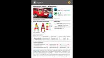 Chevrolet Enjoy Global NCAP