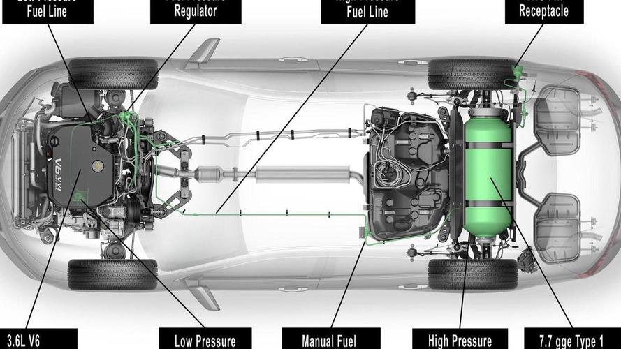 2015 Chevrolet Impala Bi-Fuel announced [video]