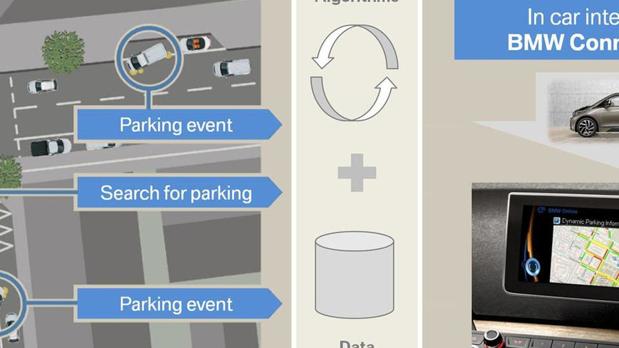 BMW Dynamic Parking Prediction research project announced
