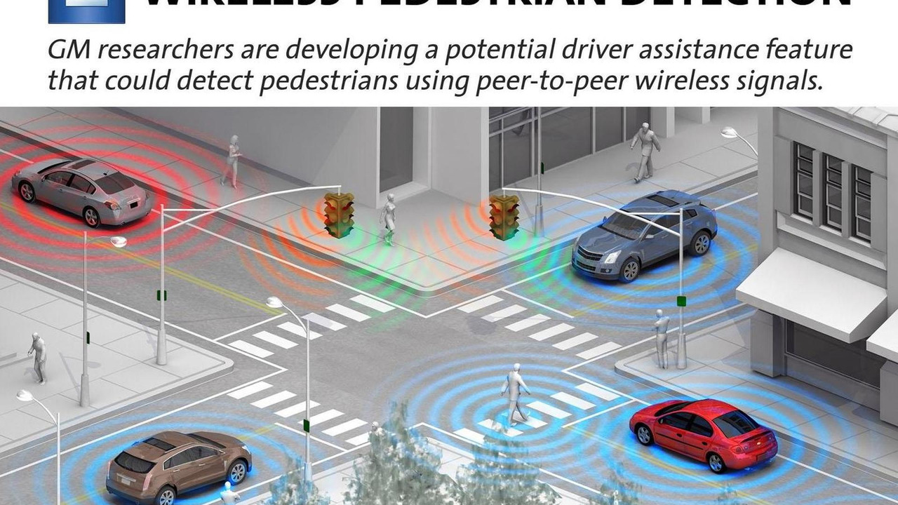 GM Wireless Pedestrian Detection Technology 27.7.2012