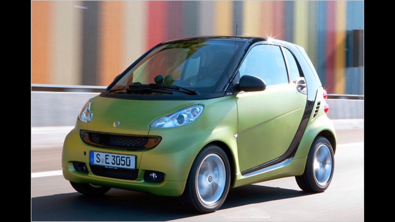 Kleinstwagen: smart fortwo coupé 0.8 cdi pure softip