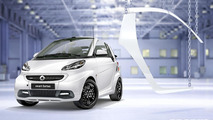 smart BRABUS fan edition