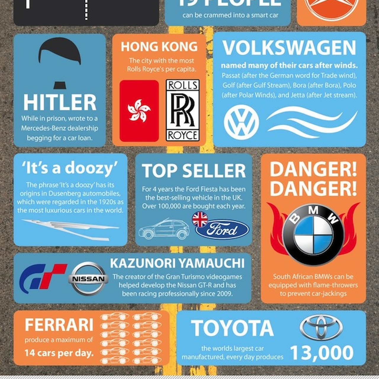 50 Quirky Car Facts that will Blow your Mind [infographic]
