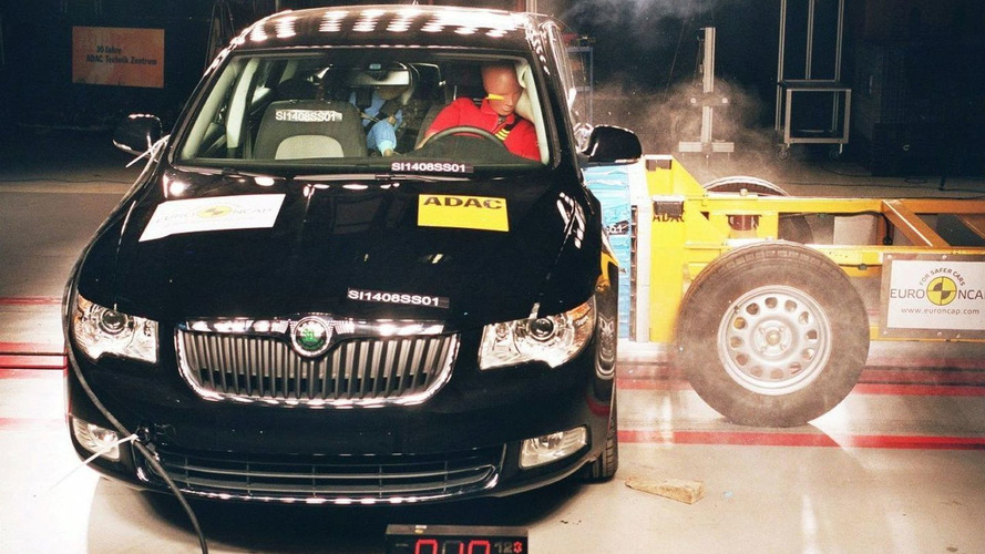 New Skoda Superb Receives Top Safety Ratings