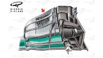 Technical debrief: Mercedes's unparalleled development