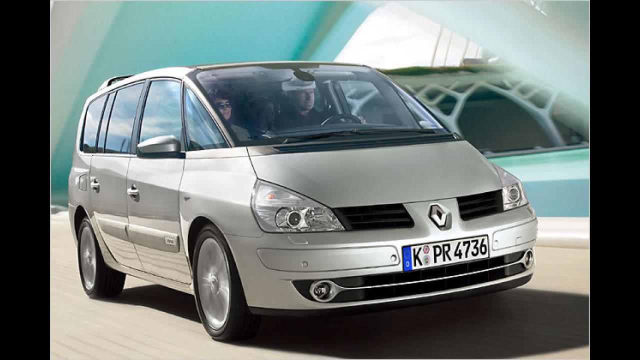 5.500 Euro sparen