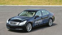 Nissan Hybrid Electric Vehicle prototype