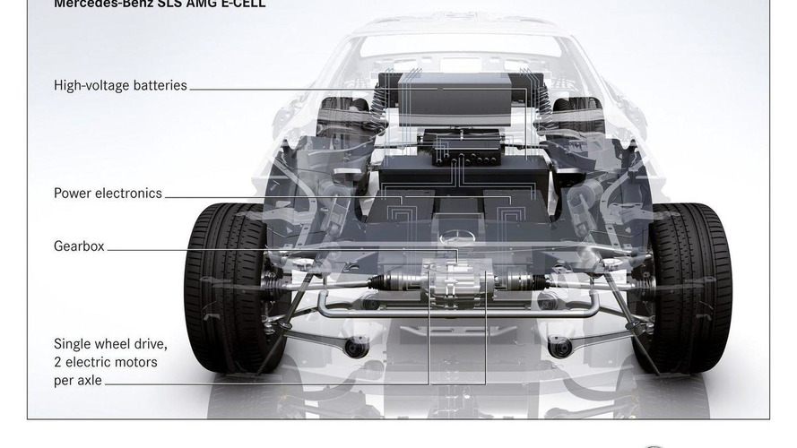 Mercedes-Benz SLS AMG E-Cell prototype previewed [video]