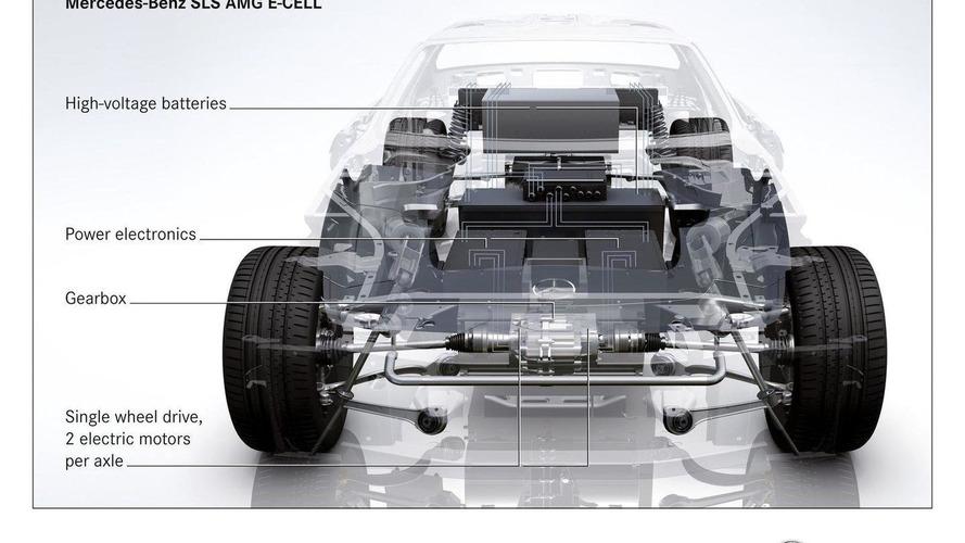 Mercedes SLS AMG E-CELL strips for Frankfurt [video]